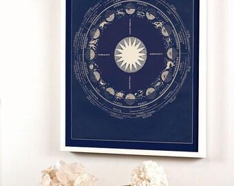 Navy Blue Zodiac Chart Print, Astrology Signs Print, Astrological Signs, Astrology Chart