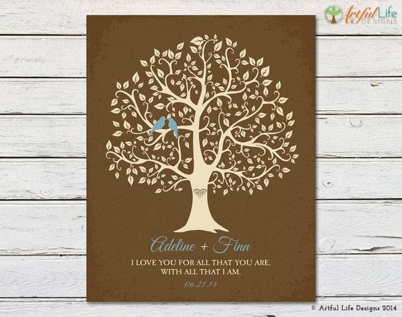 Items similar to love birds family tree art personalized for Family tree gifts personalized