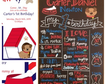 Hand Painted Puppy Chalkboard Personalized Birthday Board