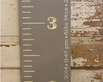Growth Chart - ADD-ON - Birth Stats (GC-stats)