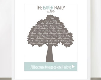 Family Tree for Large Families, great for Parents and Grandparents - Customizable Colors - 8x10 Print, other sizes available
