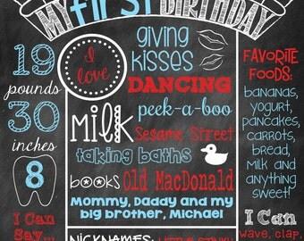 Nautical Birthday Chalkboard Poster Sign Nautical Theme Whale Birthday Chalkboard