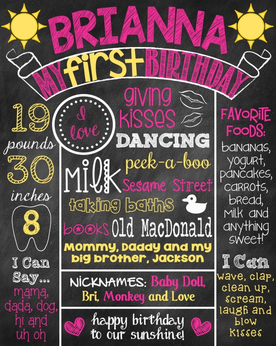 Sunshine First Birthday Chalkboard Poster You Are My