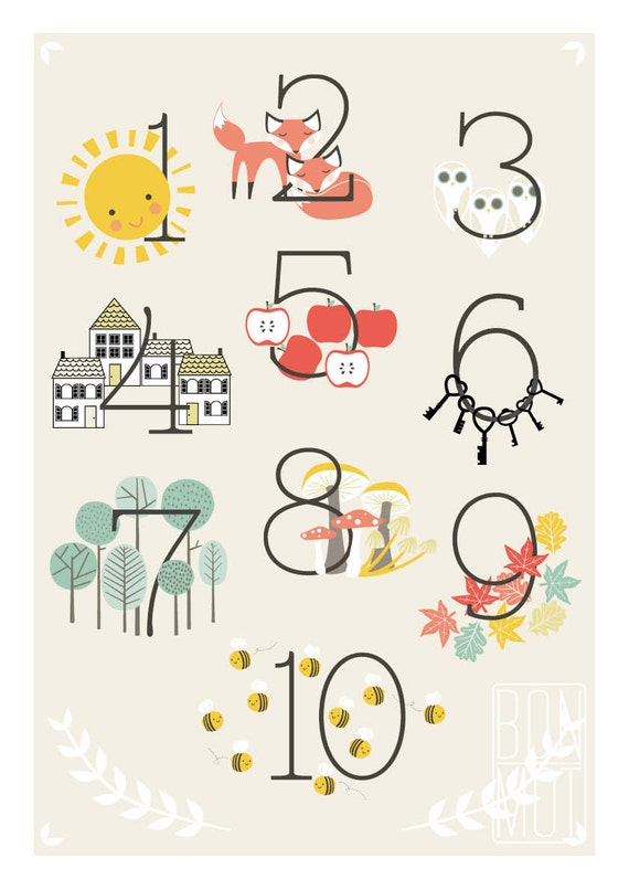 Numbers poster educational art print children's and kids