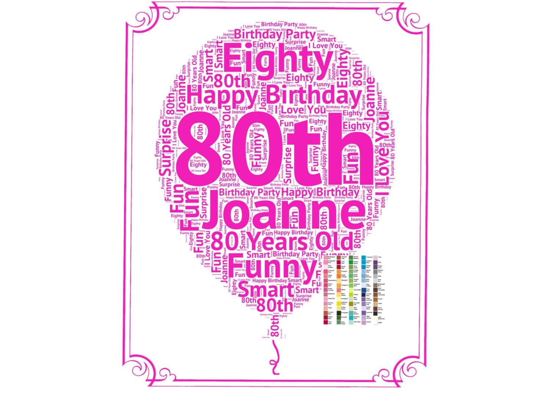 80th Birthday Party Decoration Balloon 80th Birthday Word Art