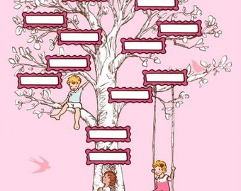Family Tree Pink Grandchildren Printed Cotton Fabric Panel - Michael Miller
