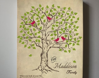 Family Tree Wall Art Gift For Mom And Dad Canvas Anniversary