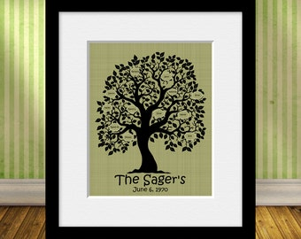 Personalized Family Tree Wall Art, Parent's Gift, Grandparent's Gift, Christmas Gift, Family Tree Home Decor, Customized Family Tree