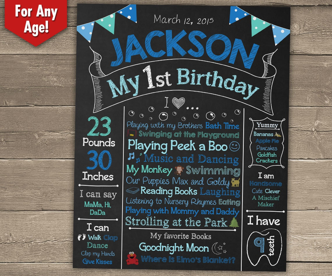 This is an image of Unusual First Birthday Chalkboard Printable