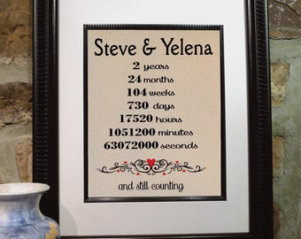cotton anniversary gift personalized burlap art love anniversary gift ...