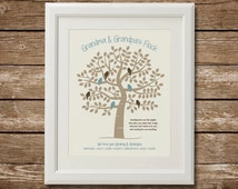 Grandparent Family Tree, Gift for Grandparents, Personalized Grandma and Grandpa Gift, DIY Print, Grandparents Christmas Gift
