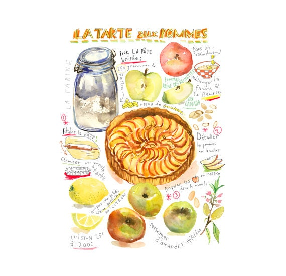 Watercolor Apple pie recipe painting, Wall art print, Kitchen art, Kitchen decor, 8X10 Food art print, Bakery decor, Wall decor, Home decor