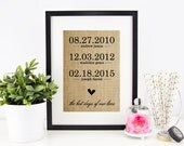 Childrens Birth Dates | Personalized Family Name Sign | Mother's Day Gift | Burlap Print | Anniversary Gift | The Best Days of Our Lives