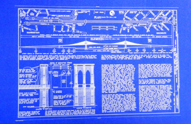 Til Why We Call Schematics Blueprints Steemit