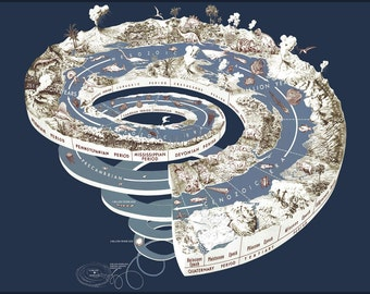 24x36 Poster; Geological Time Spiral Scale
