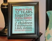 Anniversary Gift - Your Loves Journey By the Numbers DIY Printable