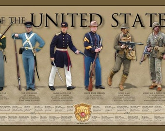 History of the United States Marine Print Poster