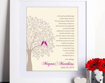 Parents Wedding Gift, Parents Thank you gift, Future In-Laws Gift, Wedding Gift for Mom, Wedding Art Print, Personalized Wedding Gift 027
