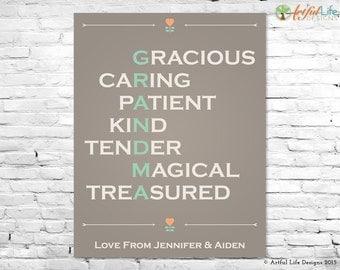 Personalized Birthday Gift for Grandma, Gift for Grandma Grandmother, Poem for Grandma Wall Art Print
