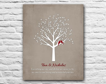 Personalized Wedding Gift for Parents Gift from Bride and Groom Thank you Gift to Parents Gift for Inlaws Family Tree Poem Art Print Poster