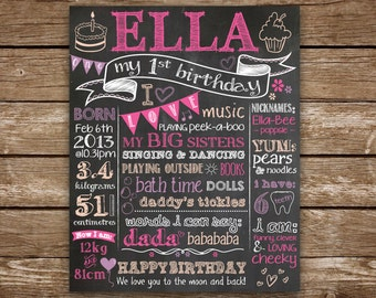 First Birthday Chalkboard, 1st Birthday Chalkboard, Printable Chalk Poster, 1st Birthday Custom Board