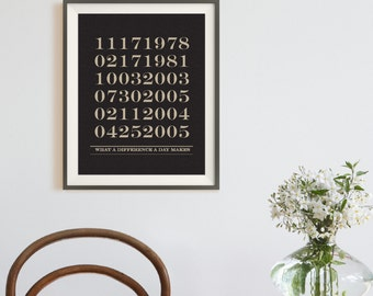 Special Dates Print, What a difference a day makes, important dates print, keepsake gift, custom dates print, anniversary gift, birthdays