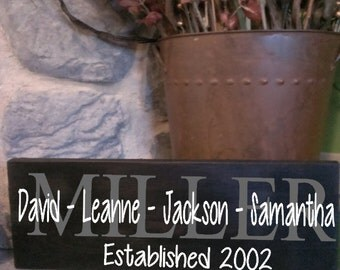 Personalized Established Family Name Sign-