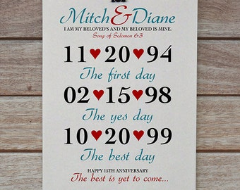 1 Year Wedding Anniversary Gift Ideas Paper : 25 Year Anniversary Gift Silver Wedding Anniversary Custom
