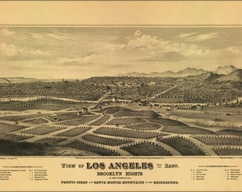 24x36 Poster; Map Of Los Angeles California 1877