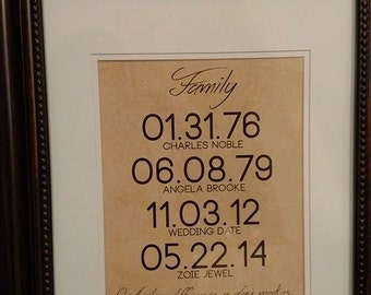 Date Prints With Frame