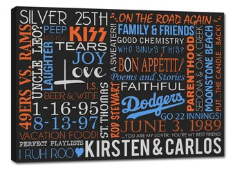Typography  ELITE  Series Word Art Canvas art personalized Words and phrases wall art 20x30