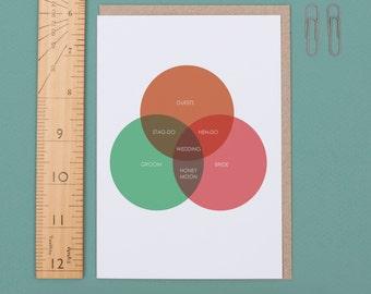 Wedding Diagram Card