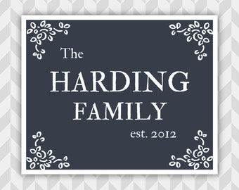 Personalized Family Name Art Print, Typographic, Custom Colors