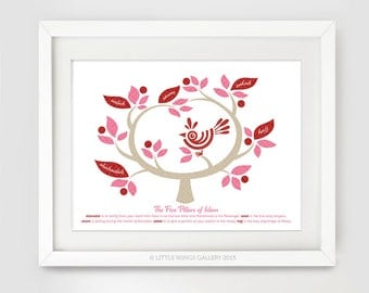 Five Pillars of Islam Tree (Red), Islamic Art Print, Modern Islamic Wall Art