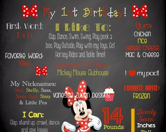 Minnie Mouse Birthday Sign