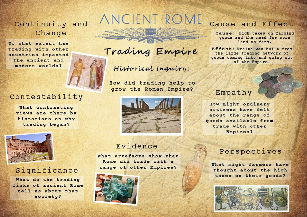 Image result for ancient rome infographic