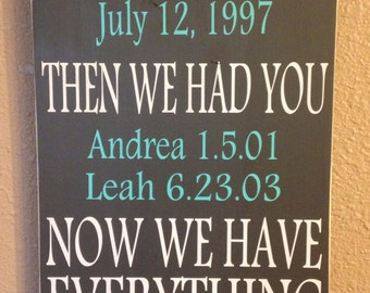 First we had each other, then we had you, now we have everything! Personalized family sign.