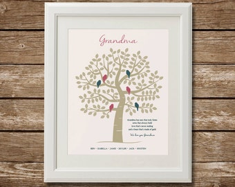 Personalized Gift for Grandma Family Tree Sign Names of Grandchildren Grandparents Christmas Gift Art DIY Printable