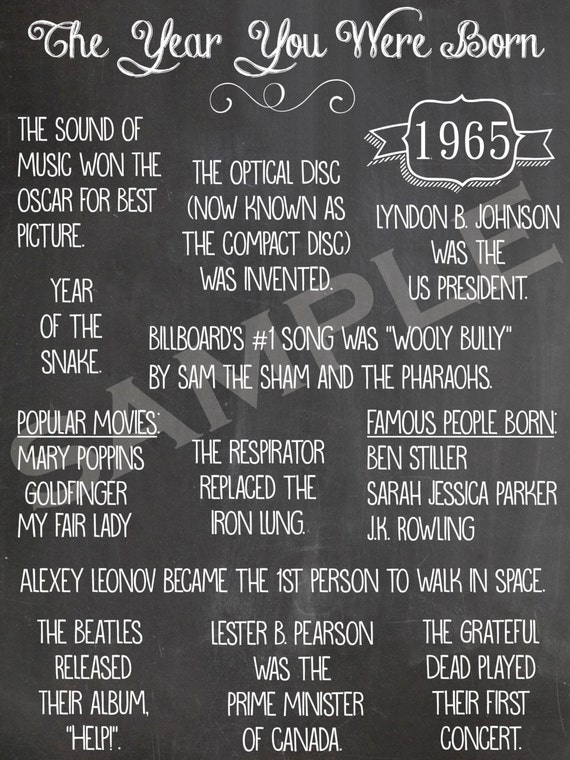 Printable 1965 The Year You Were Born Wall By