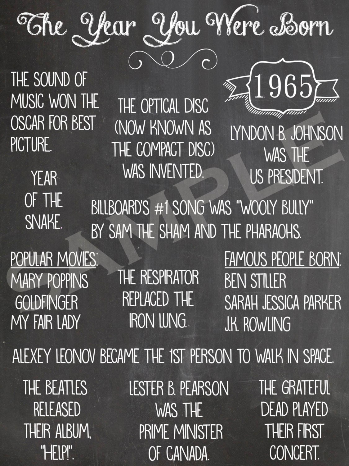 Printable 1965 The Year You Were Born Wall Hanging Decor