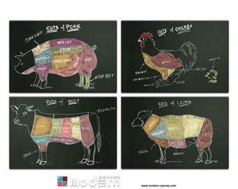 Butcher Chart Canvas Giclee - Beef Pork Lamb Chicken - Four Panel - 36x24