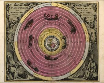 24x36 Poster; Ptolemy Zodiac Astrology Chart 1708