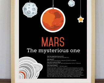 Mars poster, infographic, planets, science art, educational poster, kids room decor