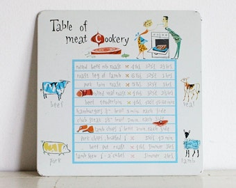 Vintage Hot Pad - Pro Tex - Table of Meat Cookery - Burner Pad - Trivet - Advertising - wall decor