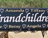Personalized Grandmother Gift, Personalized Name Sign, Grandma Sign, Personalized Family Sign, Nonna, Nana Sign, Grandmother, Grandpa, Pop