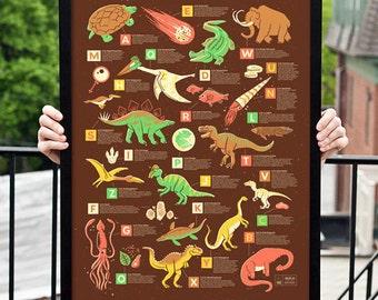 Dinosaur Alphabet Kids Poster