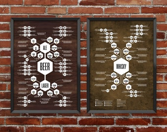 Beer & Whiskey Diagram Set - Flow chart posters that thoroughly dissects beer and whiskey