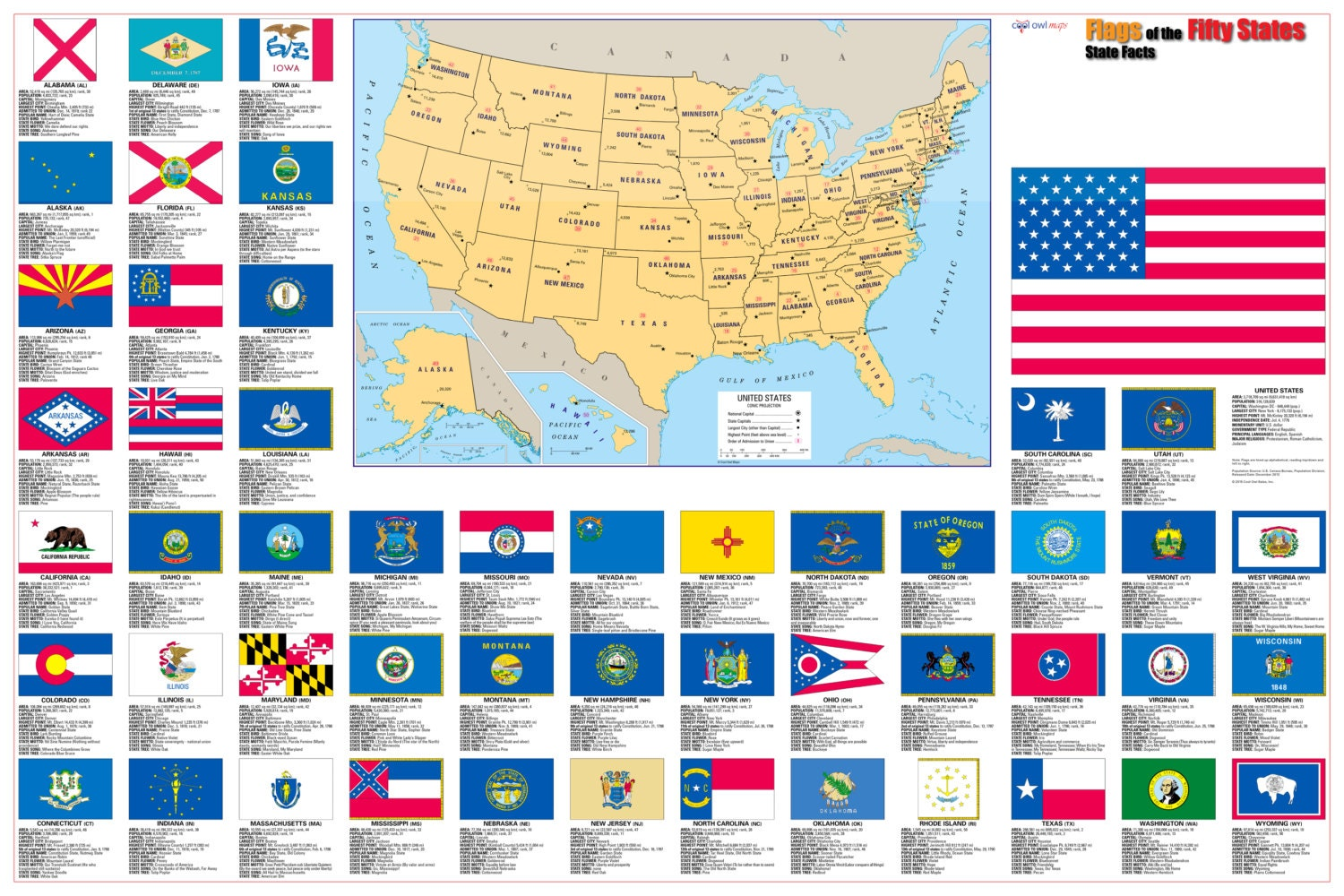 Flags Of The US States Wall Map Poster X - Us state flag map