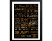 Love Art - Valentines Day Gift - Ruby Anniversary Gift - Wedding Gift For The Groom - First Anniversary Gift - Special Memories Print