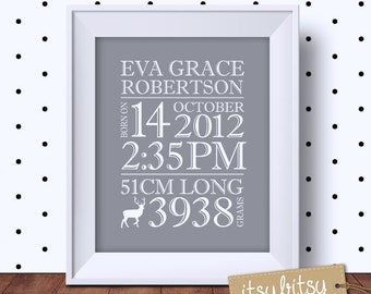 Personalized birth print, baby boy gift, birth announcement wall decor, baby birth details, nursery decor, baby birth stats, wall decor